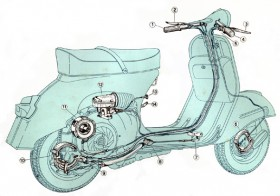 free download vespa manuals the vespa guide rh vespaguide com vespa owners manual download vespa et4 owners manual pdf