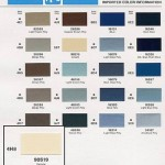 Max Meyer to PPG Paint Code Conversion Table