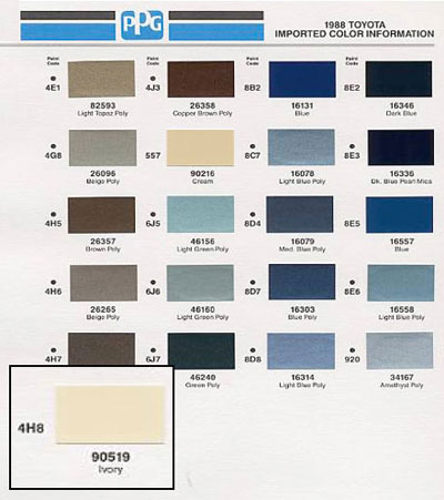 Max meyer to ppg paint code conversion table the vespa for Ppg paint coupons