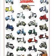 WHAT VESPA MODELS ARE SIMILAR – A Guide